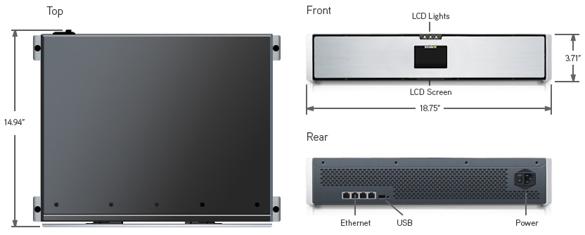OneBlox 3308 Appliance Dimensions